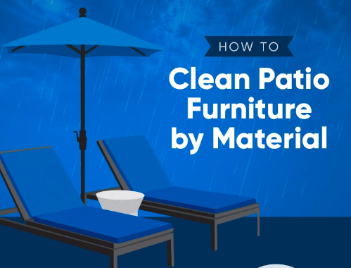 Clean Patio Furniture